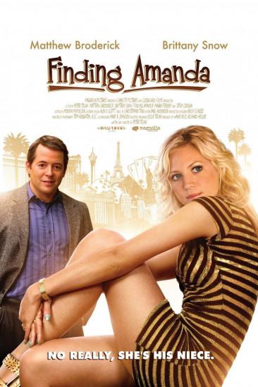 Finding Amanda (2008)